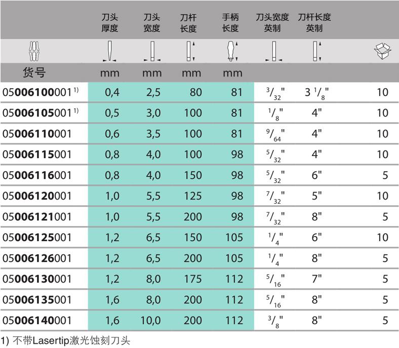 CDB90C4B-D6CD-42e4-B8B7-40C6170F608E.png